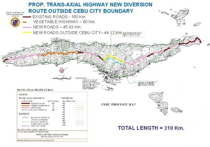 trans-axial highway